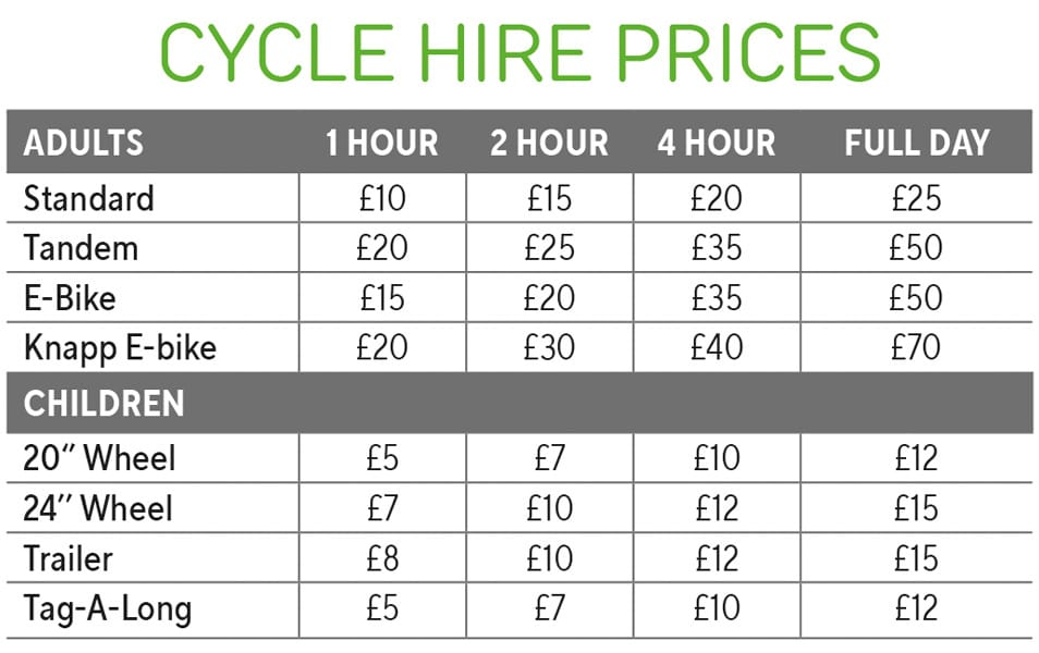 Cycle Hire Scotland price